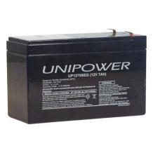 pode ser alimentada por baterias recarregáveis